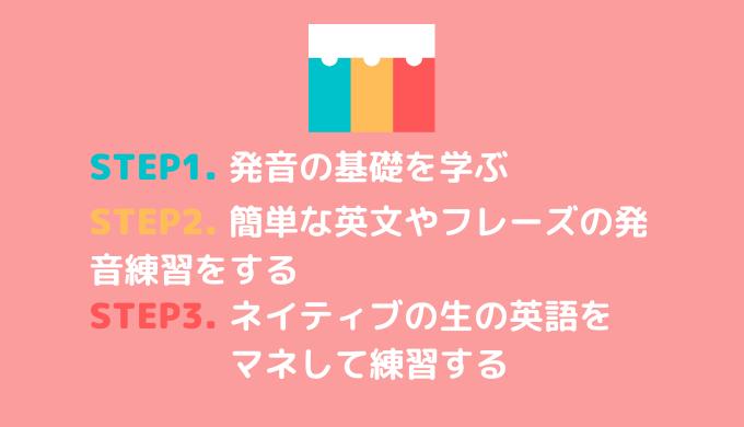リスニングが上達する発音練習3ステップ
